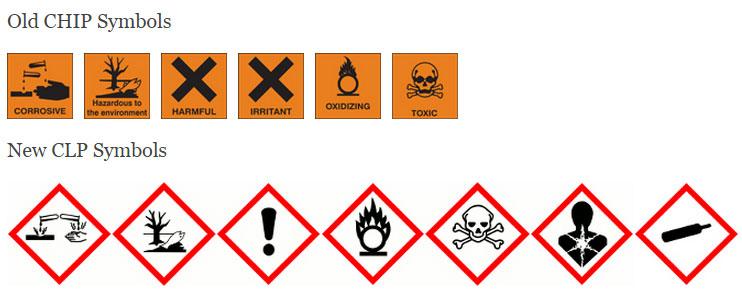 ibc-hazard-labels